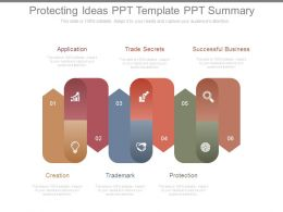 Protecting Ideas Ppt Template Ppt Summary