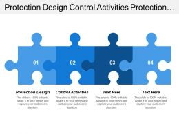 Protection Design Control Activities Protection Review Additional Services