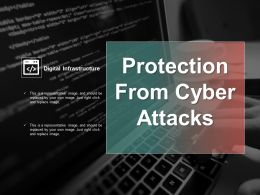 Protection From Cyber Attacks Ppt Slide Examples