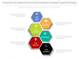 protection_information_and_event_administration_example_powerpoint_slides_Slide01