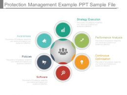 Protection Management Example Ppt Sample File