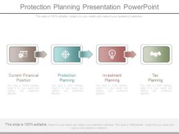 Protection Planning Presentation Powerpoint