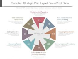 Protection Strategic Plan Layout Powerpoint Show