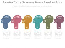 Protection Working Management Diagram Powerpoint Topics