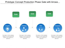 Prototype Concept Production Phase Gate With Arrows And Icons