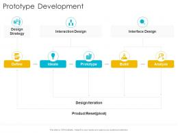 Prototype Development Ideate Startup Company Strategy Ppt Powerpoint Introduction