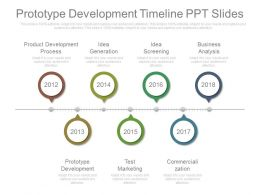 Prototype Development Timeline Ppt Slides