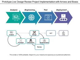 Prototype Live Design Review Project Implementation With Arrows And Boxes