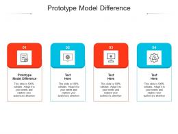 Prototype Model Difference Ppt Powerpoint Presentation Ideas Topics Cpb