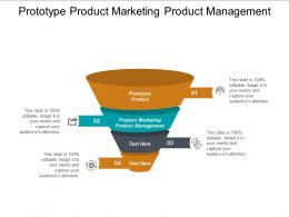 Prototype Product Product Marketing Product Management Funding Projects Cpb