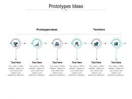 Prototypes Ideas Ppt Powerpoint Presentation Portfolio Mockup Cpb