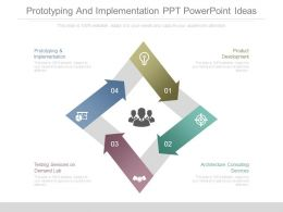 Prototyping And Implementation Ppt Powerpoint Ideas