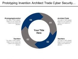 Prototyping Invention Architect Trade Cyber Security Data Marketing Publishing Cpb