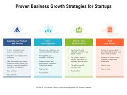 Proven Business Growth Strategies For Startups