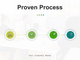 Proven Process Business Operations Goal Achievement Planning Development Requirements