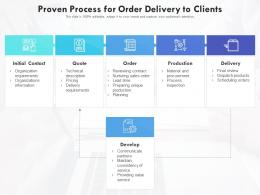 Proven Process For Order Delivery To Clients