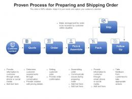 Proven Process For Preparing And Shipping Order