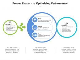 Proven Process To Optimizing Performance