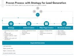 Proven Process With Strategy For Lead Generation