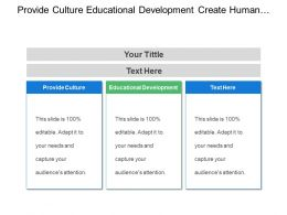 Provide Culture Educational Development Create Human Resource Local Society