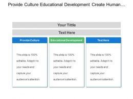 Provide Culture Educational Development Create Human Resource Local Society