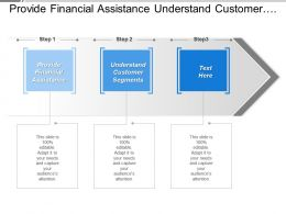 Provide Financial Assistance Understand Customer Segments Retirement Planning