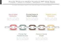 Provide Product And Market Feedback Ppt Slide Styles