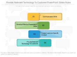 Provide Relevant Technology To Customer Powerpoint Slides Rules
