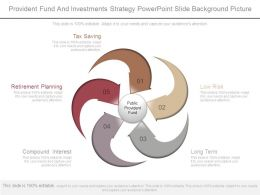 Provident Fund And Investments Strategy Powerpoint Slide Background Picture