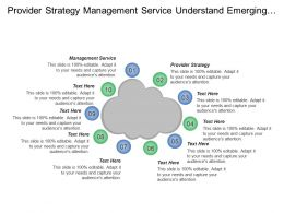 Provider Strategy Management Service Understand Emerging Bi Technological