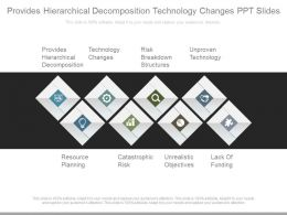 Provides Hierarchical Decomposition Technology Changes Ppt Slides