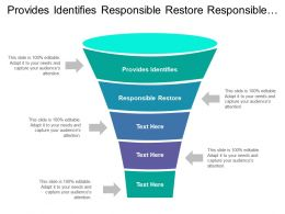 Provides Identifies Responsible Restore Responsible Sharing New Opportunities