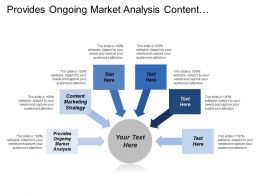 Provides Ongoing Market Analysis Content Marketing Strategy Integrated Marketing
