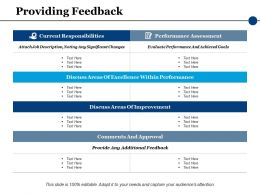 Providing Feedback Ppt Powerpoint Presentation File Good