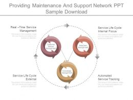 Providing Maintenance And Support Network Ppt Sample Download