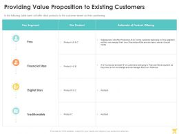 Providing Value Proposition To Existing Customers Ppt Powerpoint Presentation Portfolio Icon