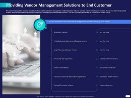 Providing Vendor Management Solutions To End Customer Ppt Powerpoint Presentation Portfolio