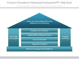 Provision Of Academic Professional Development Ppt Slide Show