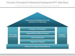 Provision Of Academic Professional Development Ppt Slide Show