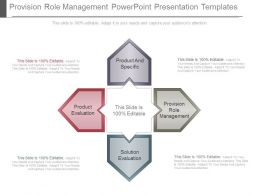 Provision Role Management Powerpoint Presentation Templates