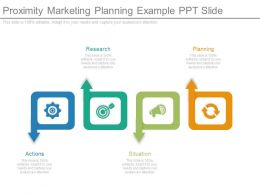 Proximity Marketing Planning Example Ppt Slide