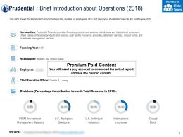 Prudential Brief Introduction About Operations 2018
