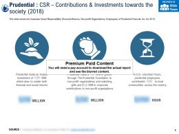 Prudential CSR Contributions And Investments Towards The Society 2018