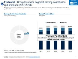 Prudential Group Insurance Segment Earning Contribution And Premium 2017-2018