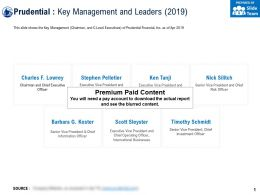 Prudential Key Management And Leaders 2019