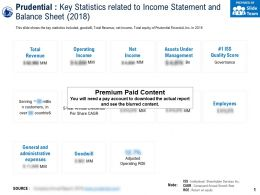 Prudential Key Statistics Related To Income Statement And Balance Sheet 2018