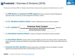 Prudential Overview Of Divisions 2018
