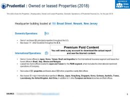 Prudential Owned Or Leased Properties 2018