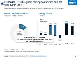Prudential PGIM Segment Earning Contribution And Net Flows 2017-2018