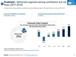 Prudential Retirement Segment Earning Contribution And Net Flows 2017-2018